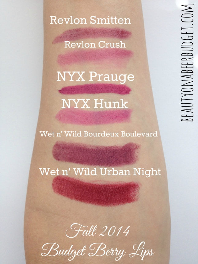 Fall 2014 Budget Lip Trends